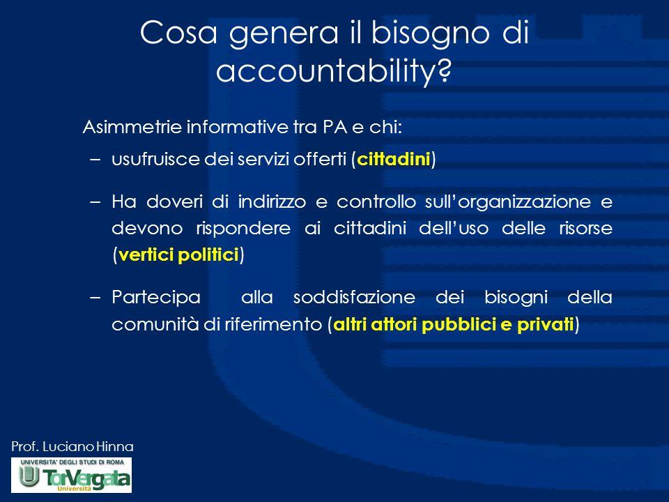 Cosa genera il bisogno di accountability