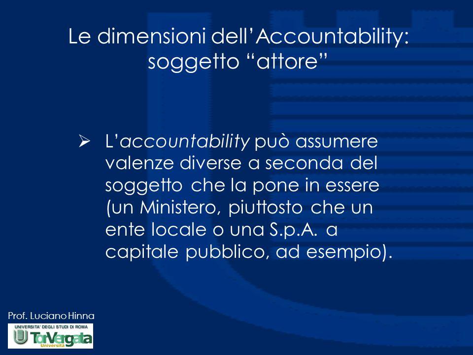 Le dimensioni dell'Accountability: soggetto attore