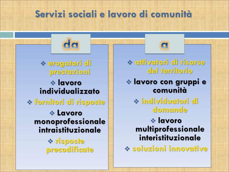 Servizi sociali e lavoro di comunità