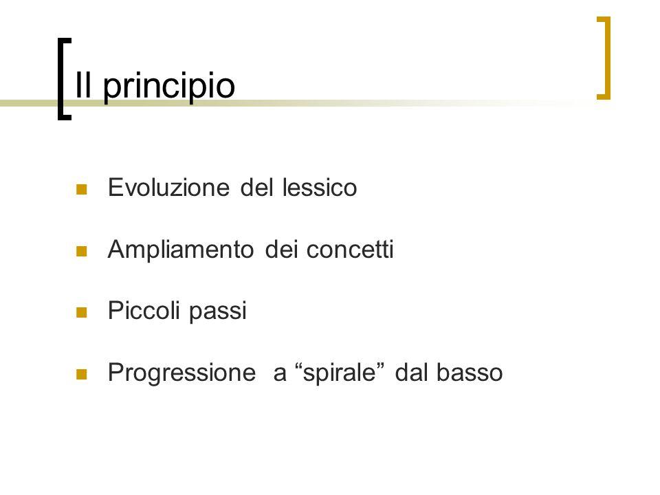 Il principio Evoluzione del lessico Ampliamento dei concetti