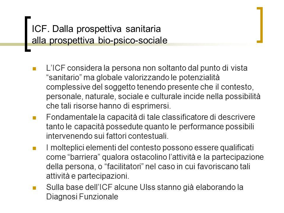 ICF. Dalla prospettiva sanitaria alla prospettiva bio-psico-sociale