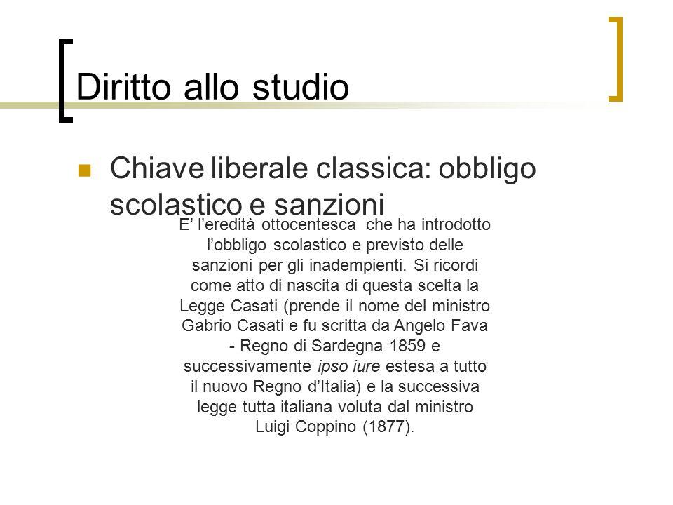 Diritto allo studio Chiave liberale classica: obbligo scolastico e sanzioni.