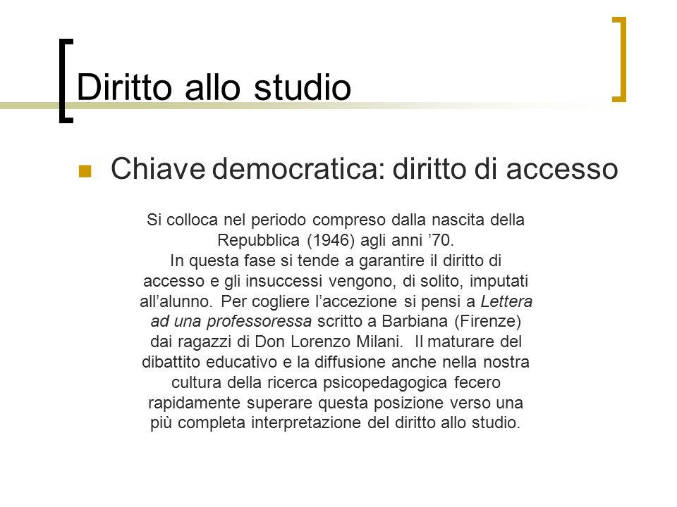 Diritto allo studio Chiave democratica: diritto di accesso