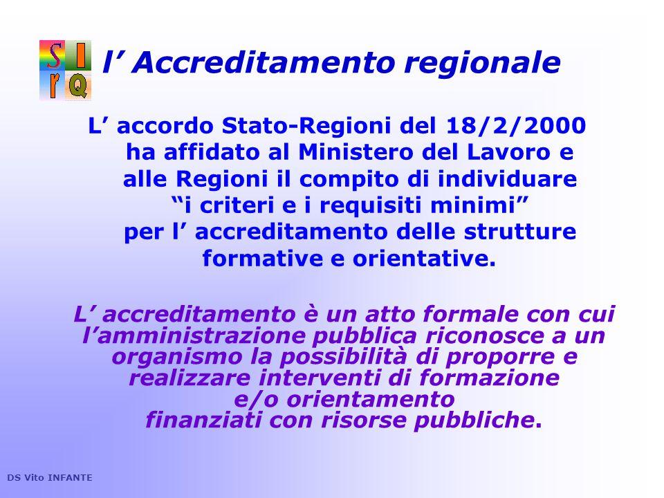 l' Accreditamento regionale