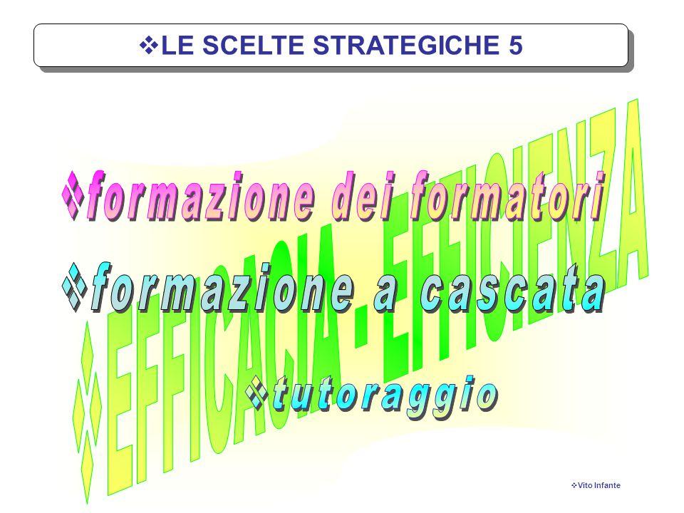EFFICACIA - EFFICIENZA formazione dei formatori