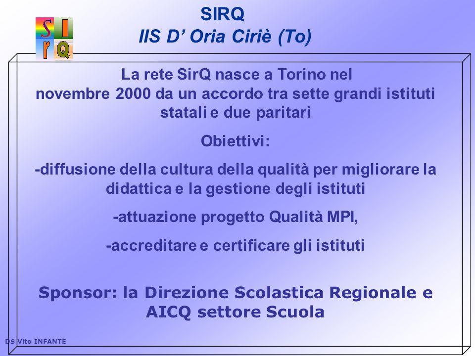 SIRQ IIS D' Oria Ciriè (To)