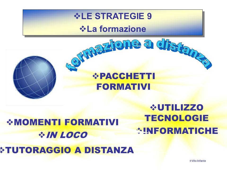 formazione a distanza LE STRATEGIE 9 La formazione PACCHETTI FORMATIVI