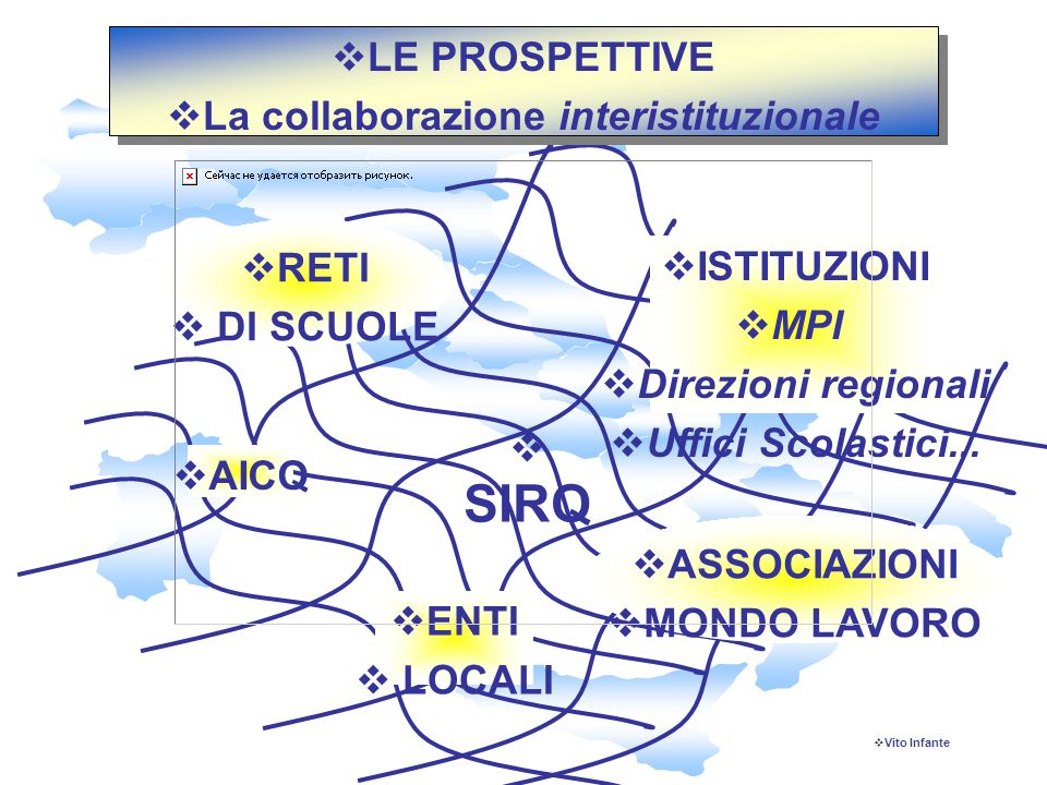 La collaborazione interistituzionale