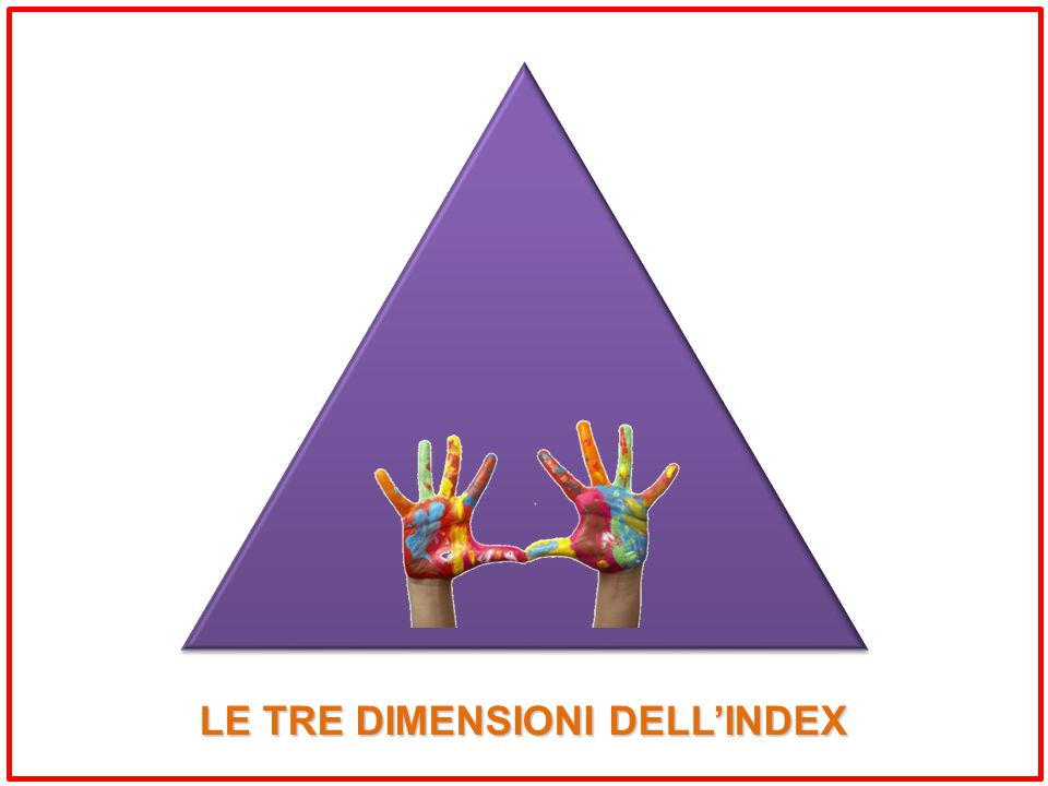 LE TRE DIMENSIONI DELL'INDEX