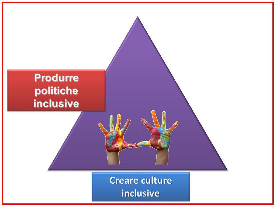 Produrre politiche inclusive Creare culture inclusive