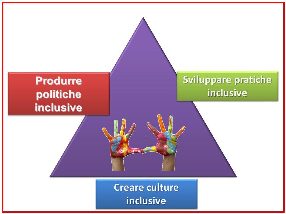 Produrre politiche inclusive Sviluppare pratiche inclusive