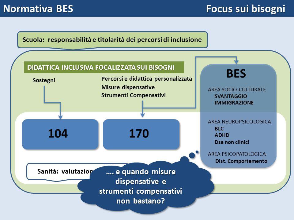 BES 104 170 Normativa BES Focus sui bisogni
