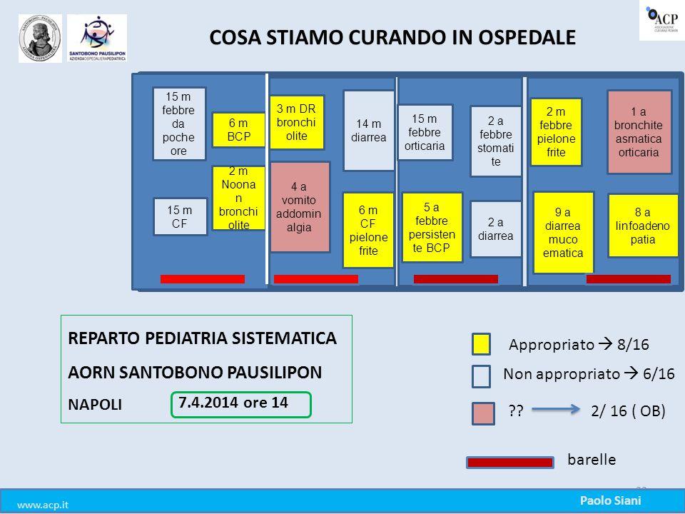 COSA STIAMO CURANDO IN OSPEDALE