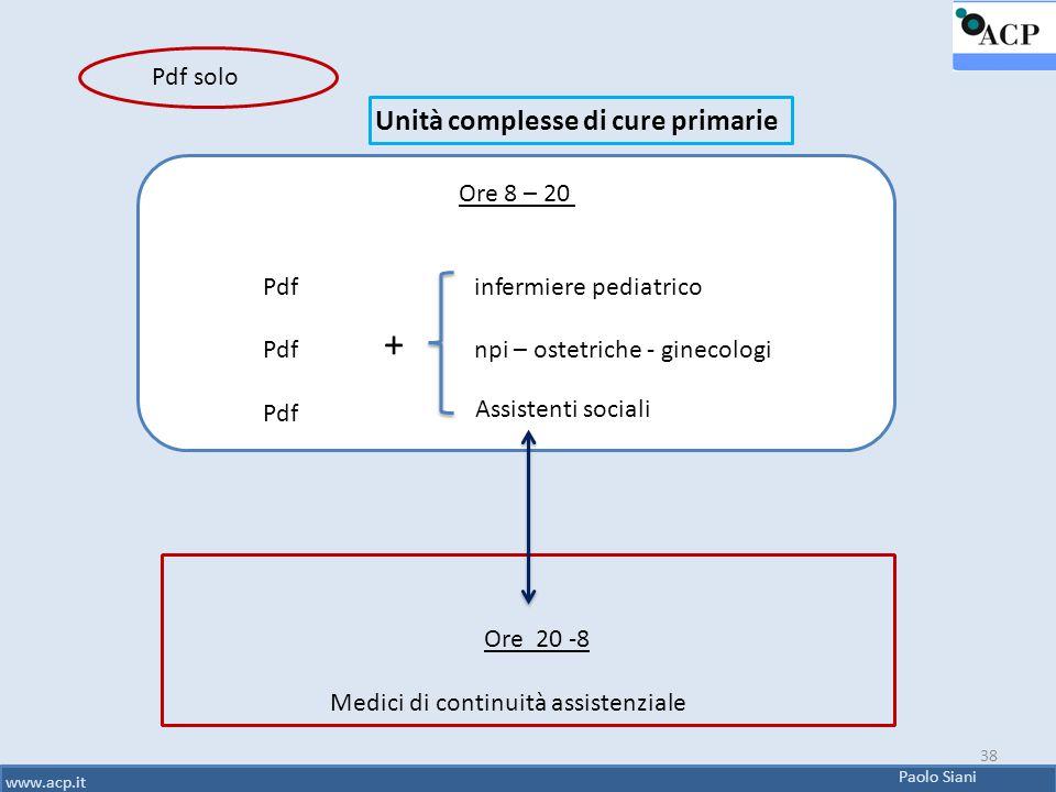 + Unità complesse di cure primarie Pdf solo Ore 8 – 20