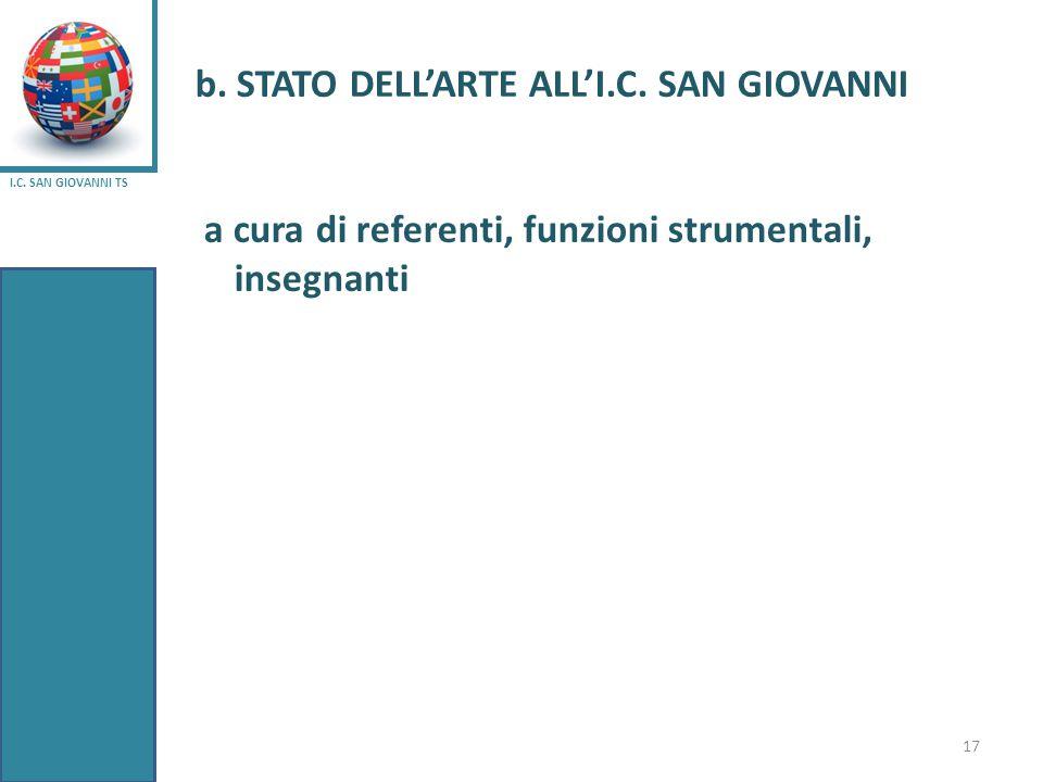 b. STATO DELL'ARTE ALL'I.C. SAN GIOVANNI
