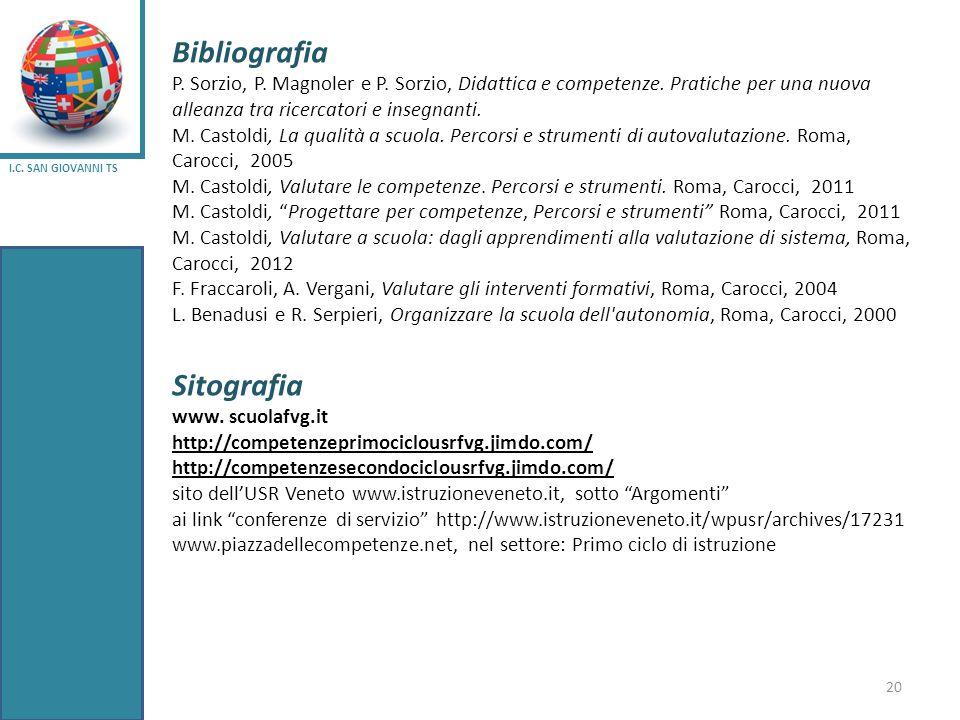Bibliografia Sitografia