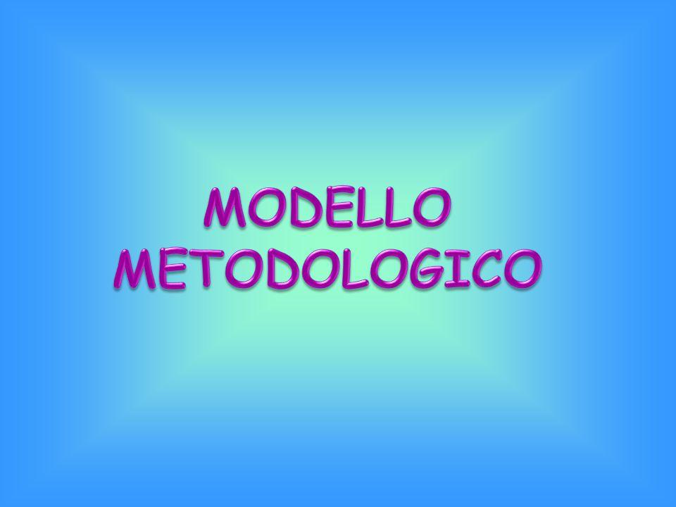 MODELLO METODOLOGICO