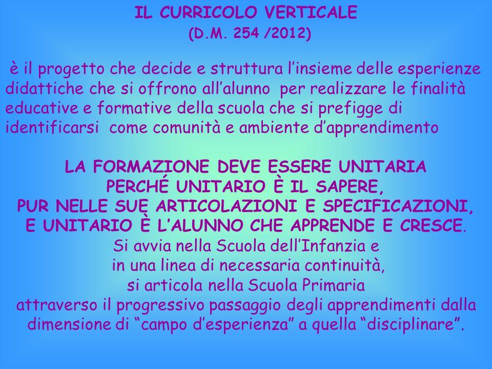IL CURRICOLO VERTICALE (D.M. 254 /2012)