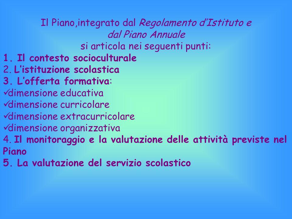 Il Piano,integrato dal Regolamento d'Istituto e dal Piano Annuale