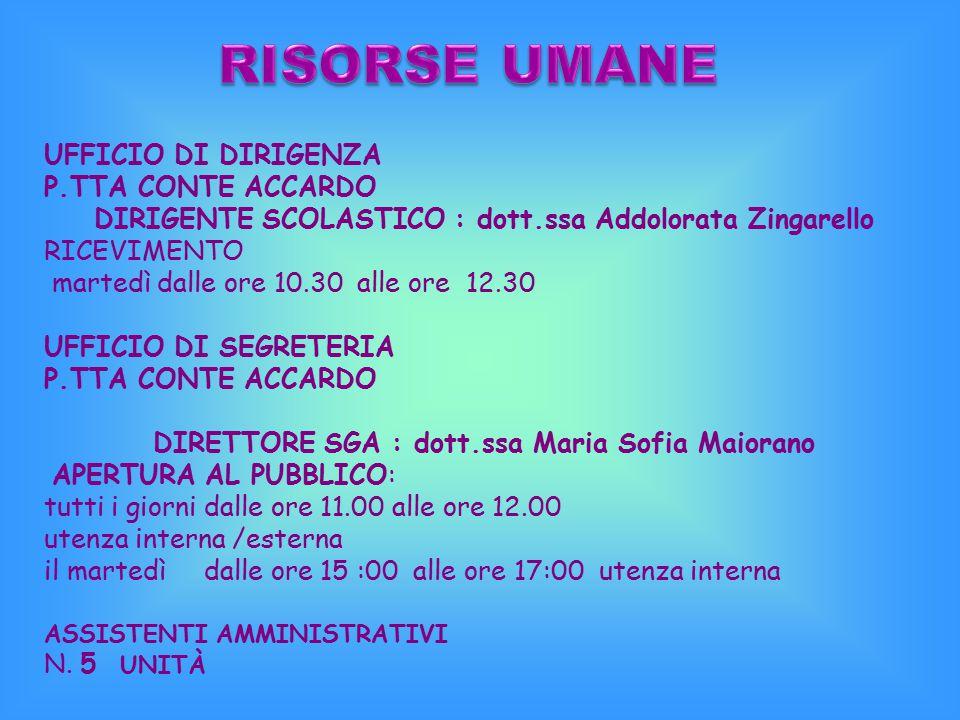 RISORSE UMANE UFFICIO DI DIRIGENZA P.TTA CONTE ACCARDO