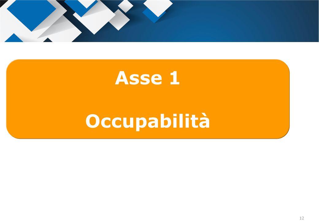 Asse 1 Occupabilità