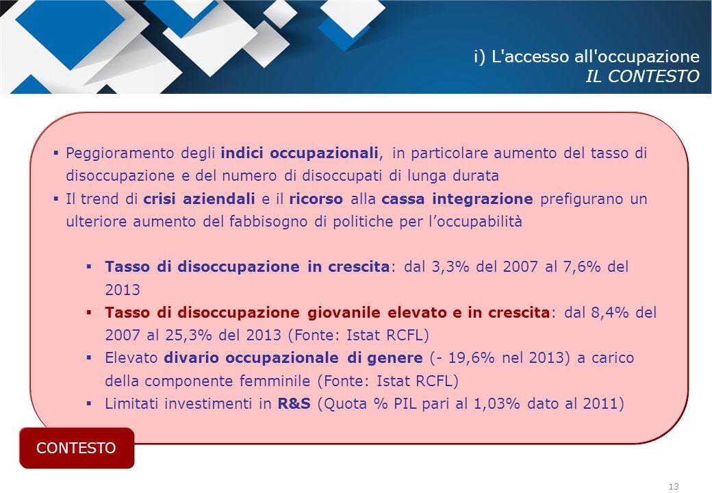i) L accesso all occupazione IL CONTESTO