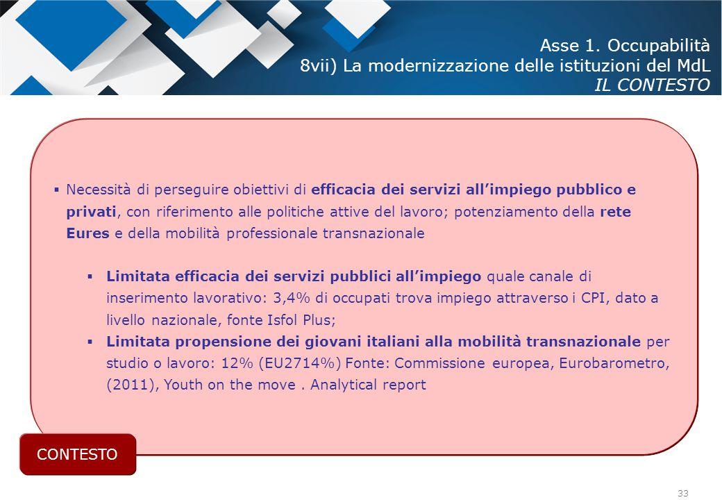 Asse 1. Occupabilità 8vii) La modernizzazione delle istituzioni del MdL IL CONTESTO