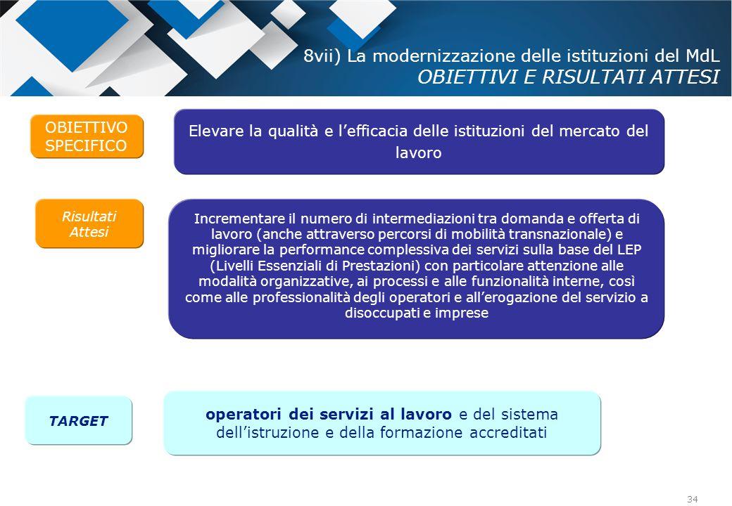 8vii) La modernizzazione delle istituzioni del MdL OBIETTIVI E RISULTATI ATTESI