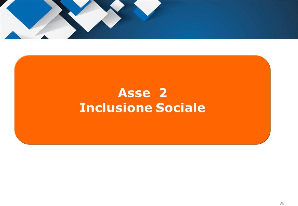 Asse 2 Inclusione Sociale