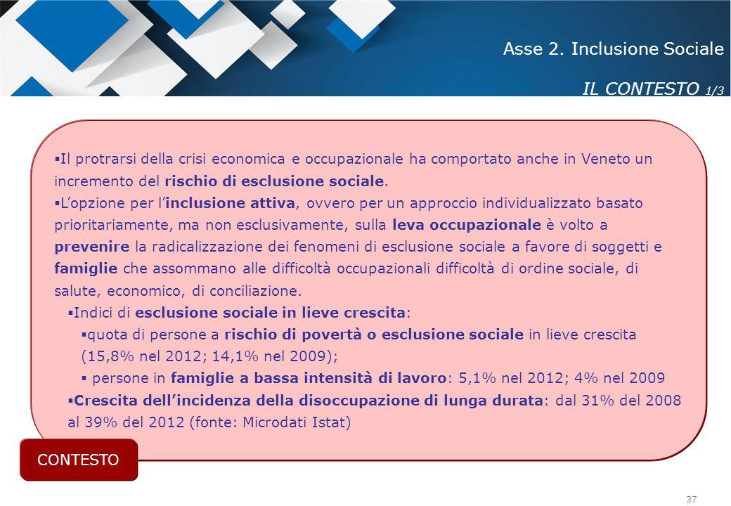 Asse 2. Inclusione Sociale IL CONTESTO 1/3