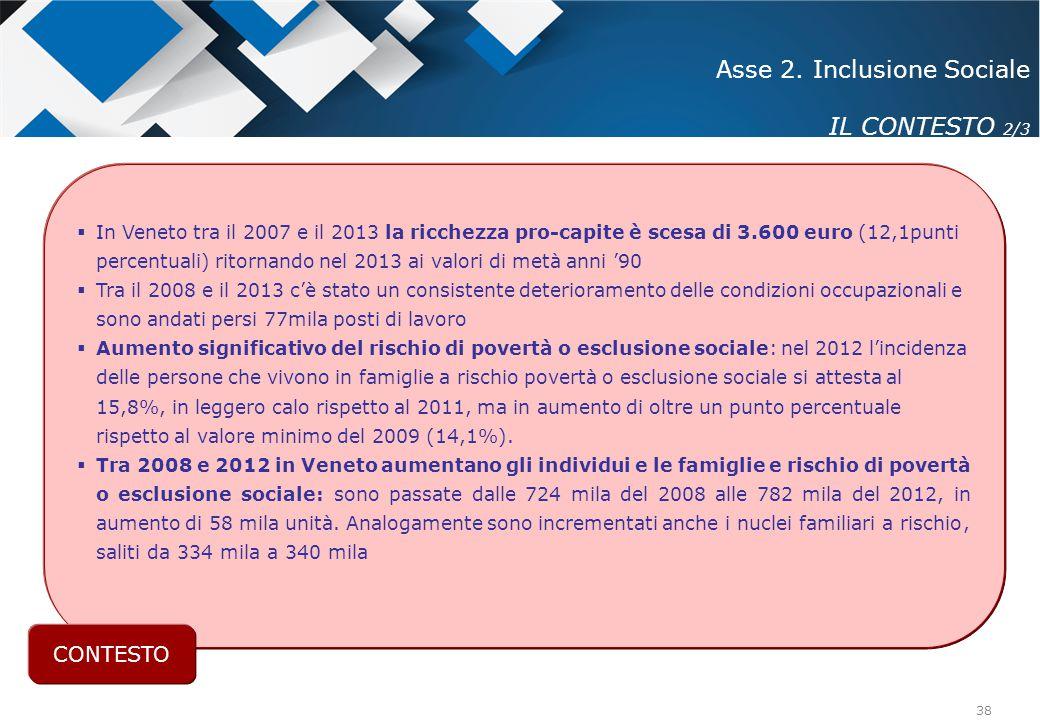 Asse 2. Inclusione Sociale IL CONTESTO 2/3