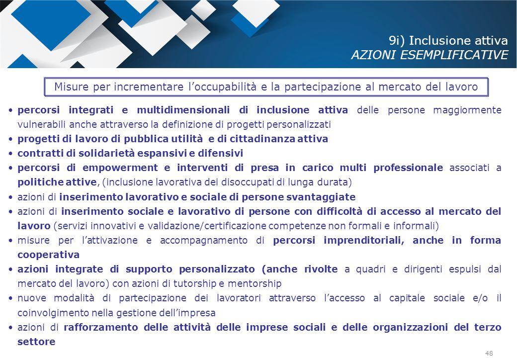 9i) Inclusione attiva AZIONI ESEMPLIFICATIVE
