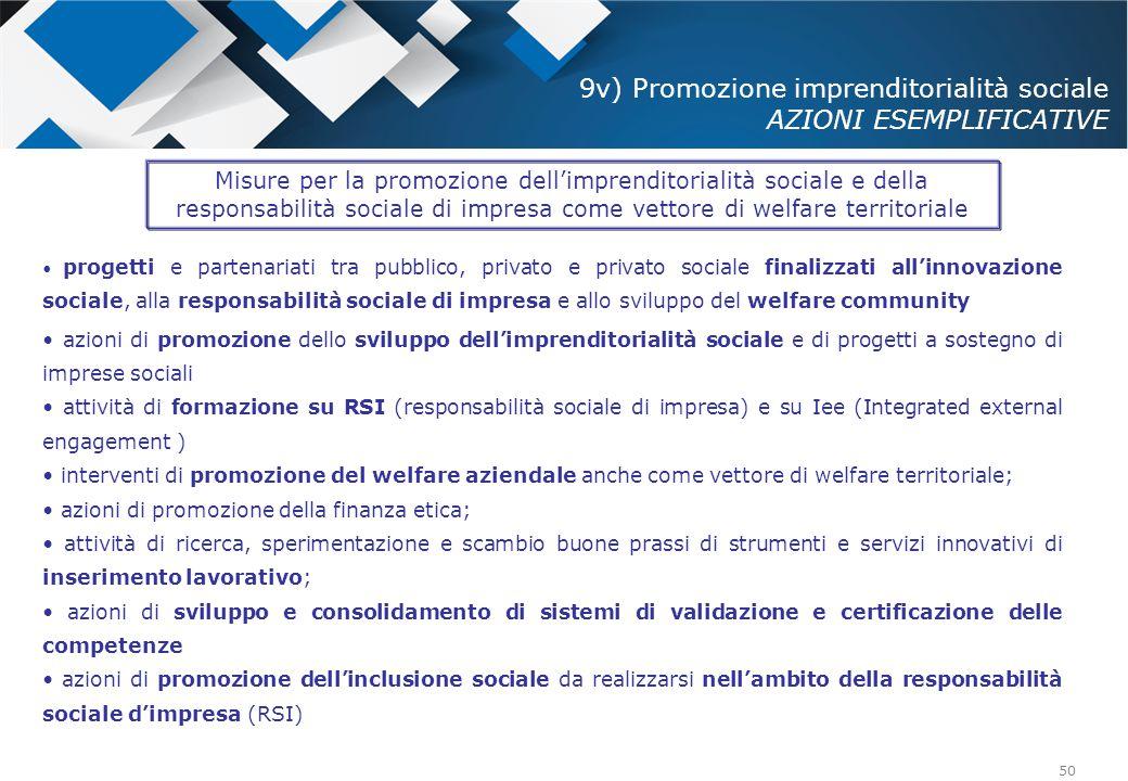 9v) Promozione imprenditorialità sociale AZIONI ESEMPLIFICATIVE