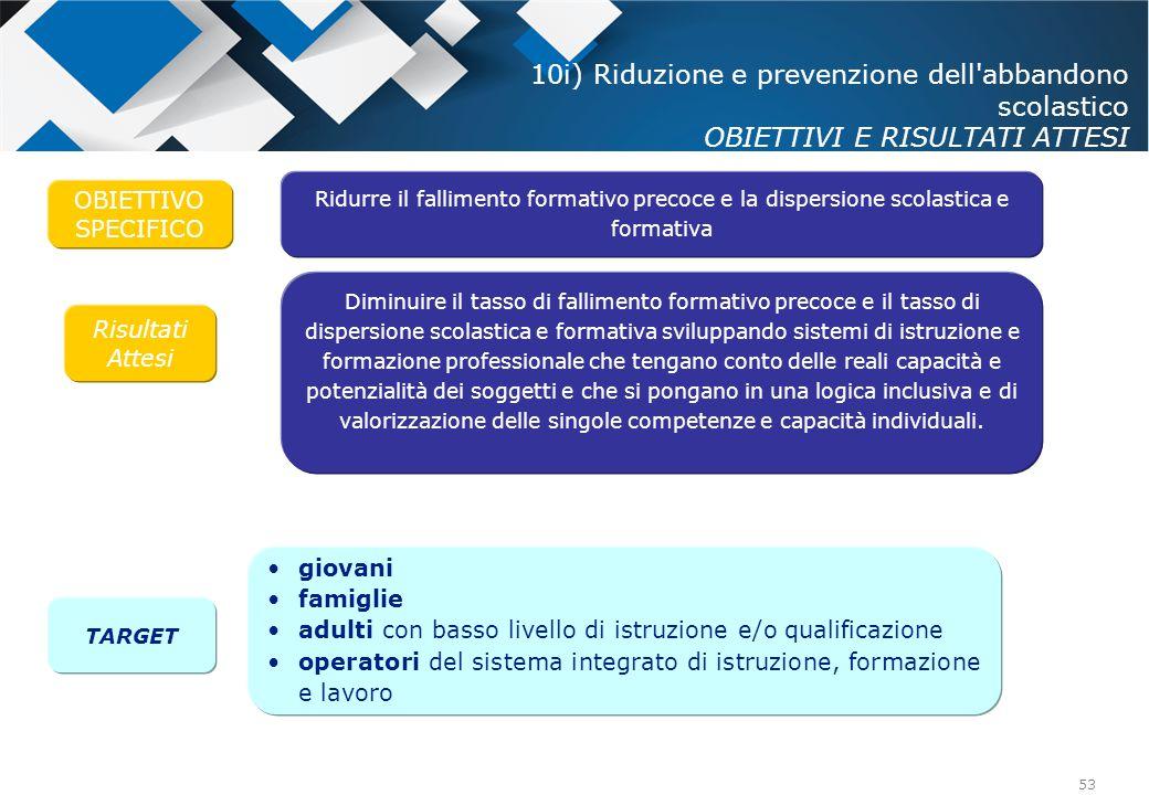 10i) Riduzione e prevenzione dell abbandono scolastico OBIETTIVI E RISULTATI ATTESI