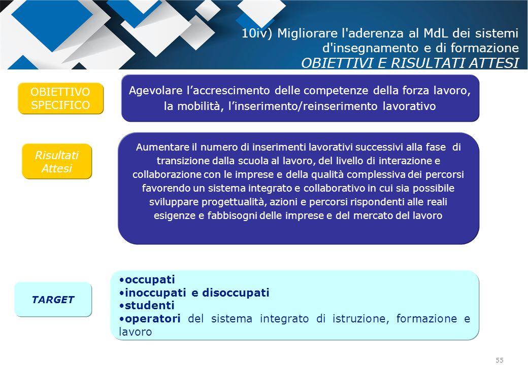 10iv) Migliorare l aderenza al MdL dei sistemi d insegnamento e di formazione OBIETTIVI E RISULTATI ATTESI