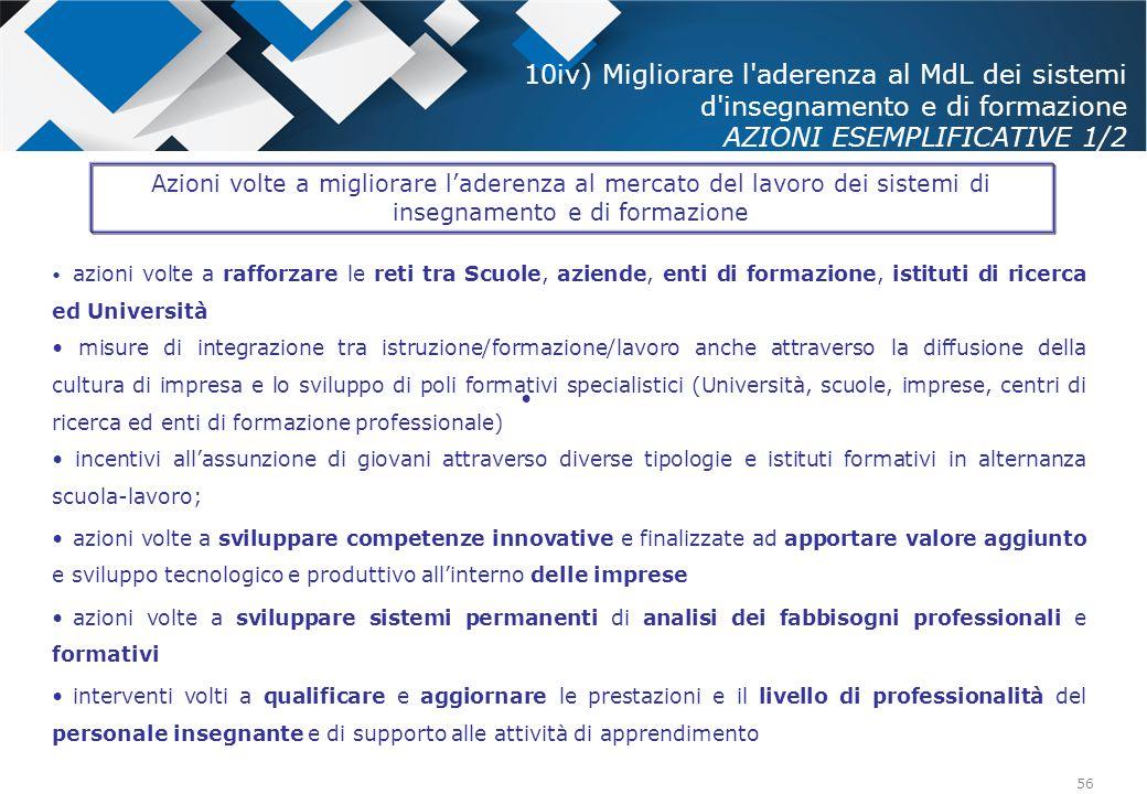10iv) Migliorare l aderenza al MdL dei sistemi d insegnamento e di formazione AZIONI ESEMPLIFICATIVE 1/2
