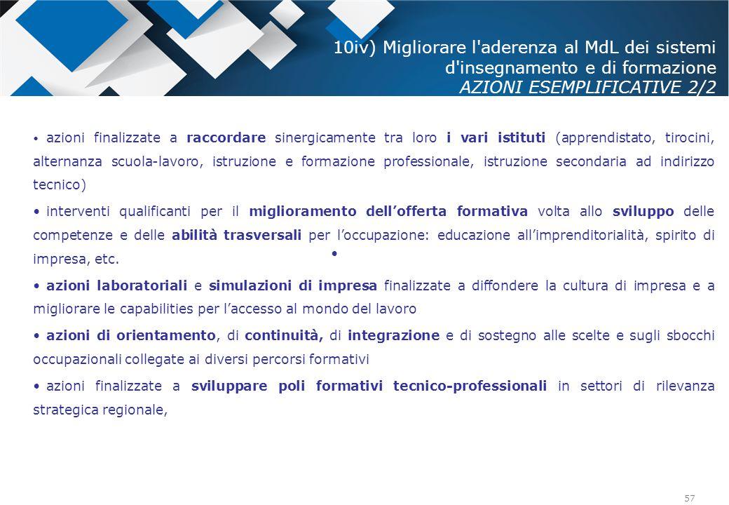 10iv) Migliorare l aderenza al MdL dei sistemi d insegnamento e di formazione AZIONI ESEMPLIFICATIVE 2/2