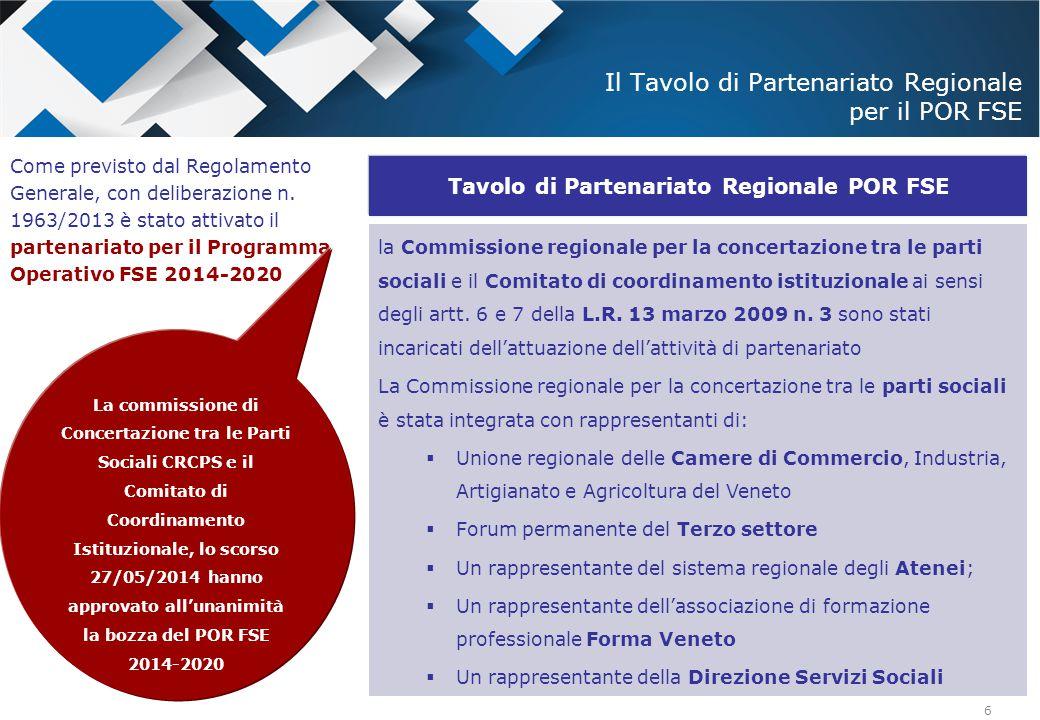 Il Tavolo di Partenariato Regionale per il POR FSE