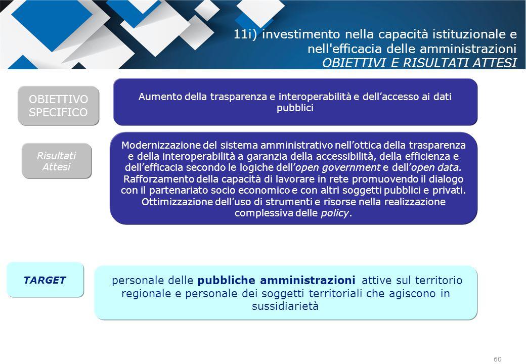 11i) investimento nella capacità istituzionale e nell efficacia delle amministrazioni OBIETTIVI E RISULTATI ATTESI