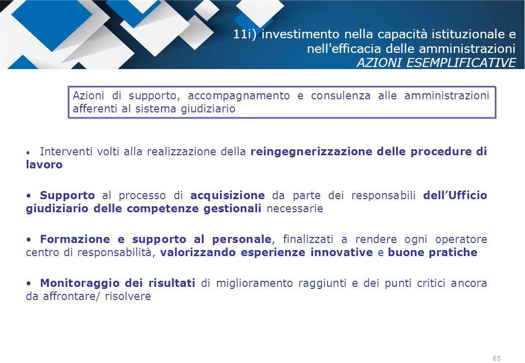 11i) investimento nella capacità istituzionale e nell efficacia delle amministrazioni AZIONI ESEMPLIFICATIVE