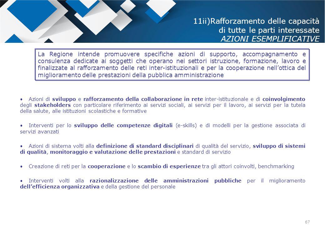 11ii)Rafforzamento delle capacità di tutte le parti interessate AZIONI ESEMPLIFICATIVE