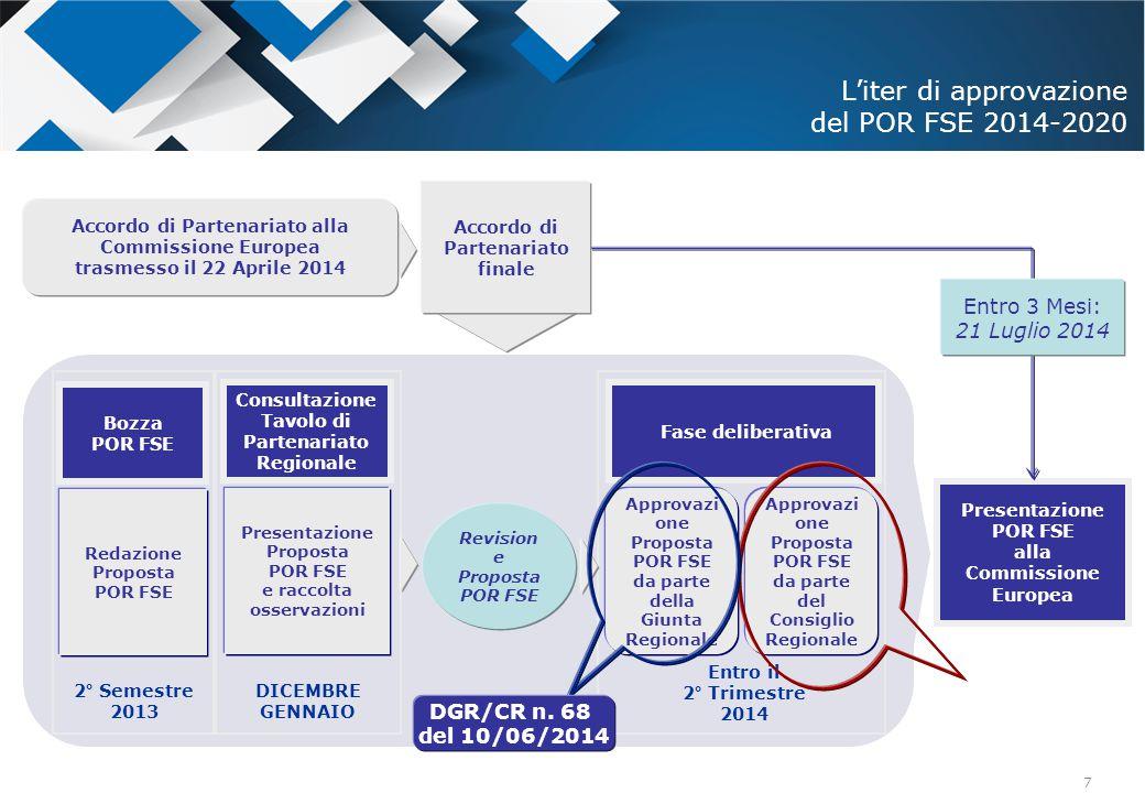 L'iter di approvazione del POR FSE 2014-2020