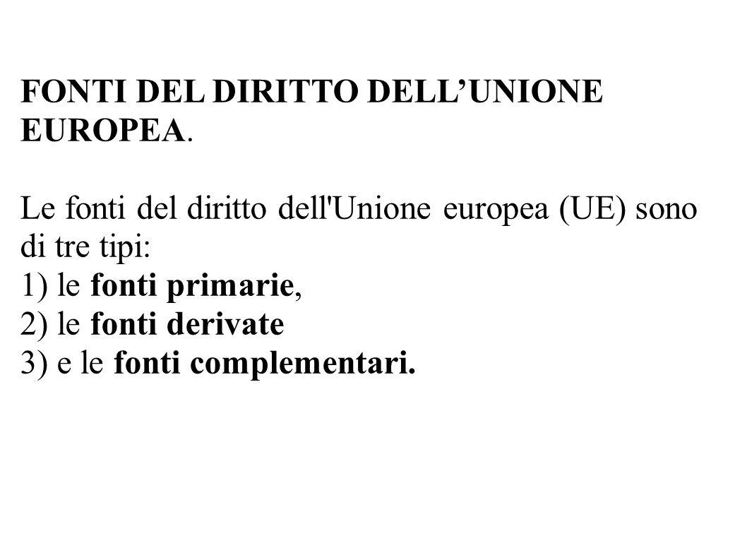 FONTI DEL DIRITTO DELL'UNIONE EUROPEA.