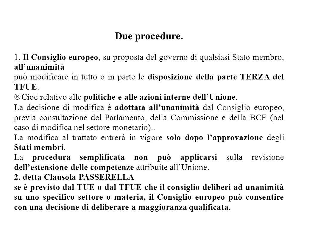 Due procedure. 1. Il Consiglio europeo, su proposta del governo di qualsiasi Stato membro, all'unanimità.