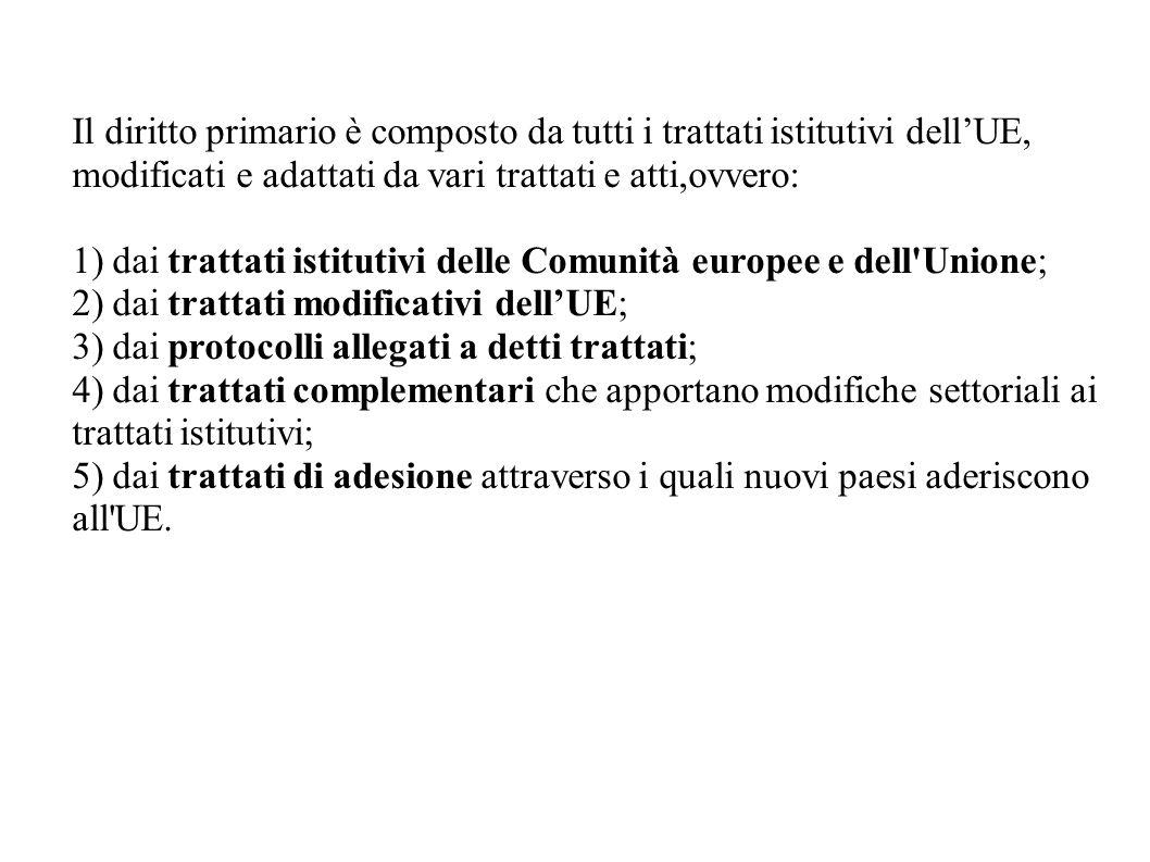 Il diritto primario è composto da tutti i trattati istitutivi dell'UE, modificati e adattati da vari trattati e atti,ovvero: