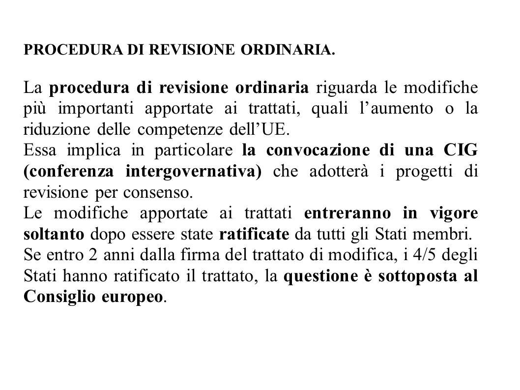 PROCEDURA DI REVISIONE ORDINARIA.