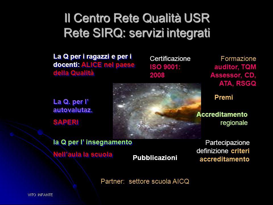 Il Centro Rete Qualità USR Rete SIRQ: servizi integrati