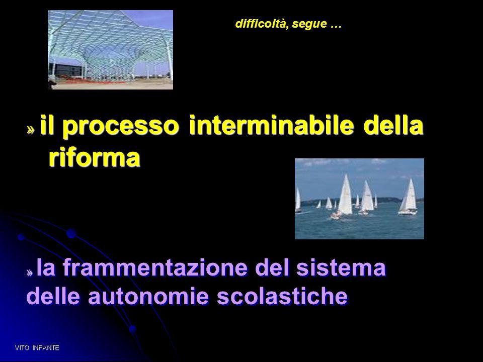 » il processo interminabile della riforma