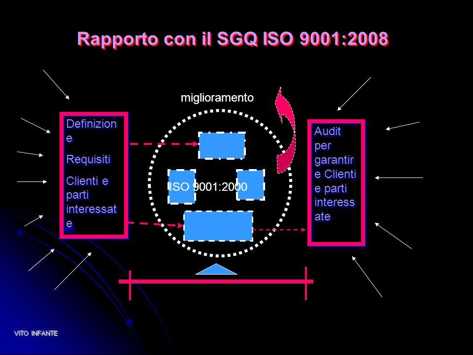 Rapporto con il SGQ ISO 9001:2008