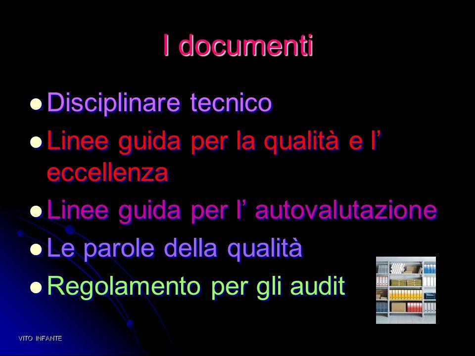 I documenti Disciplinare tecnico